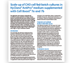Scale-up of CHO cell fed-batch cultures in HyClone ActiPro medium supplemented with Cell Boost 7a and 7b