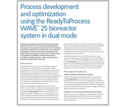 Process development and optimization using the RTP WAVE25 in dual mode