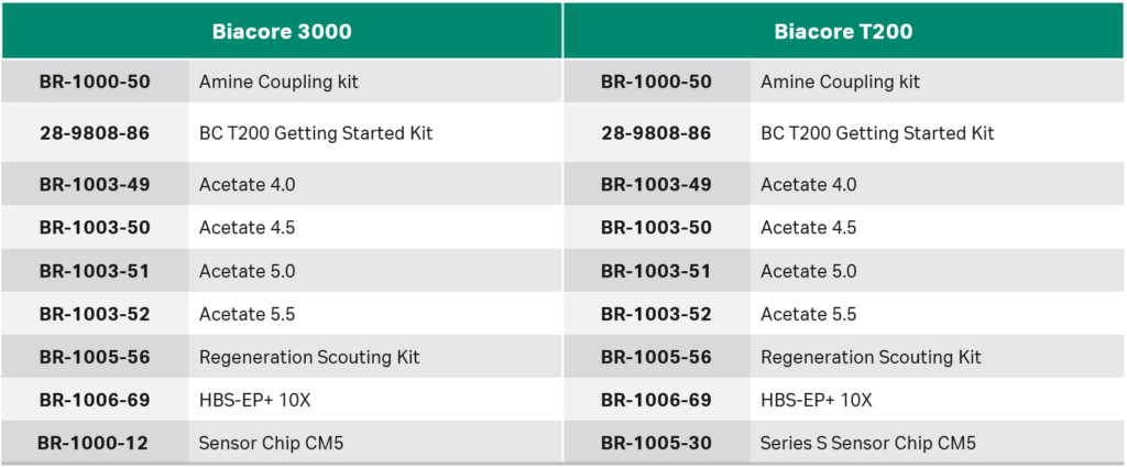 Biacore consumable list table 소모품